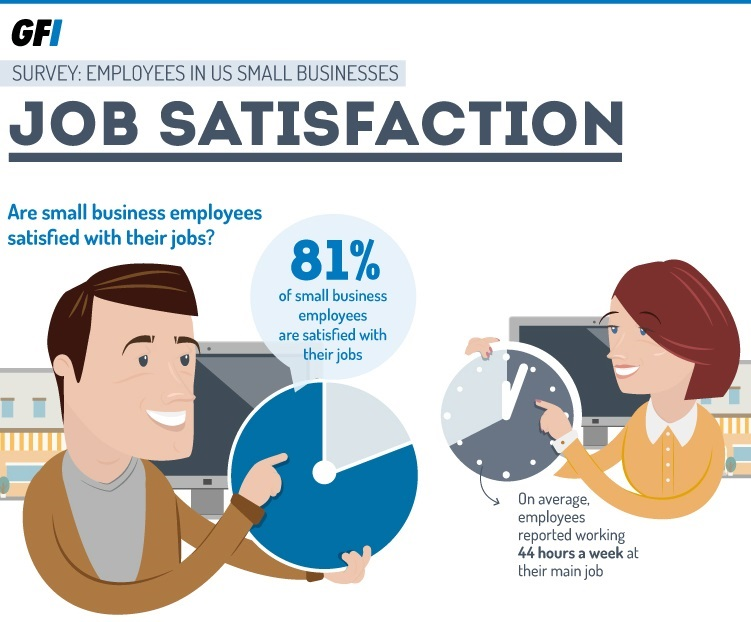 microsoft job satisfaction Work motivation, job satisfaction, and organisational commitment of library personnel in academic and research satisfaction.