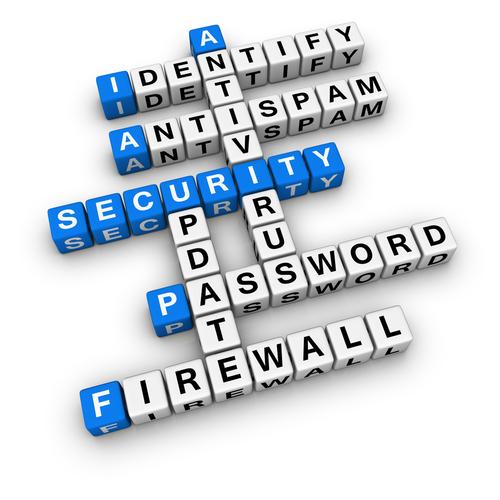 online banking security essay - Wunderlist