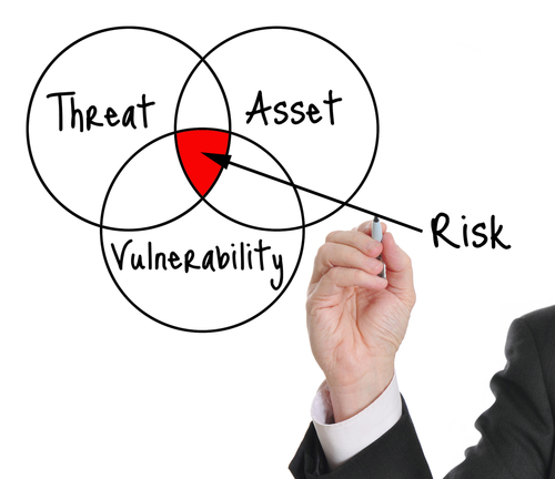 The Purpose of Risk Management in Healthcare