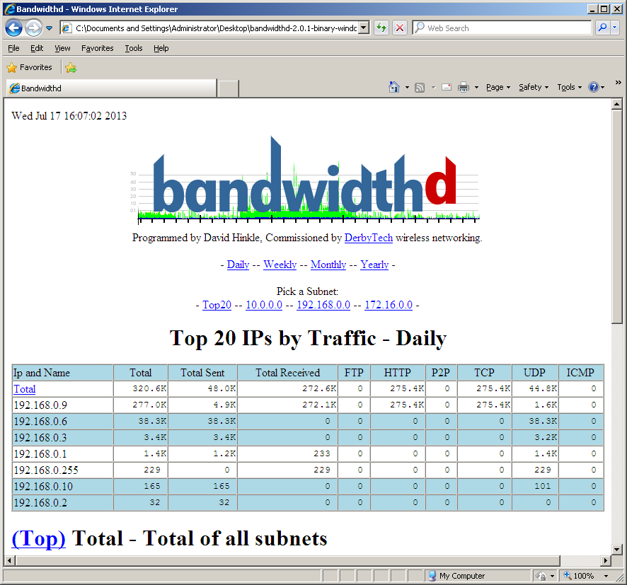 The Top 20 Free Network Monitoring and Analysis Tools for Sys ...