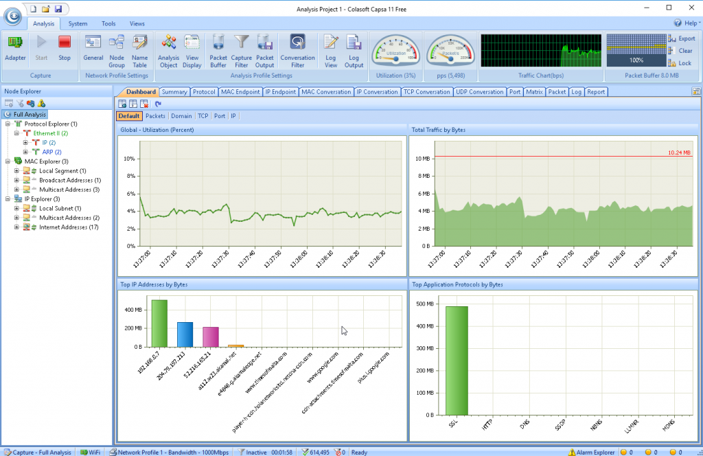 The top 20 free Network Monitoring and Analysis Tools for sysadmins