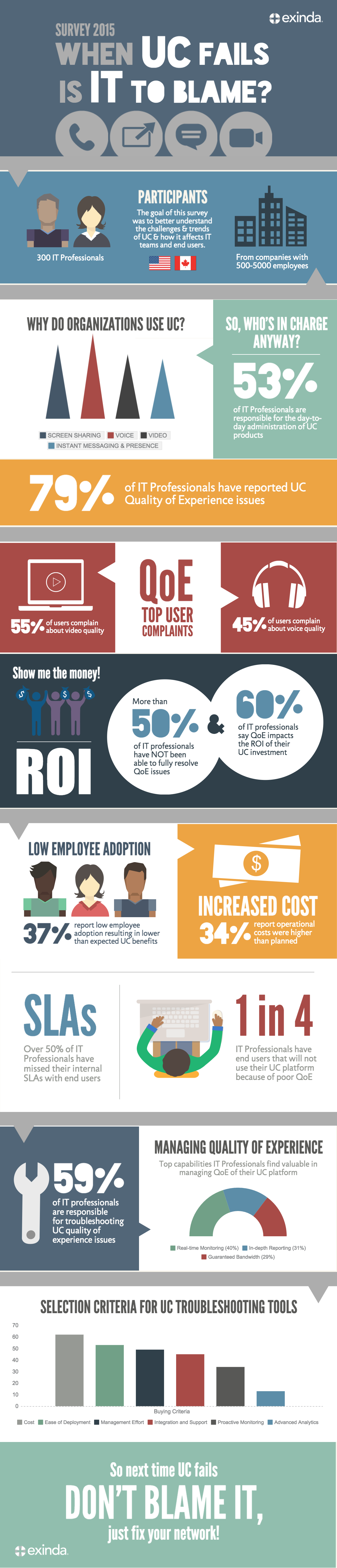 Unified-Communications-Infographic